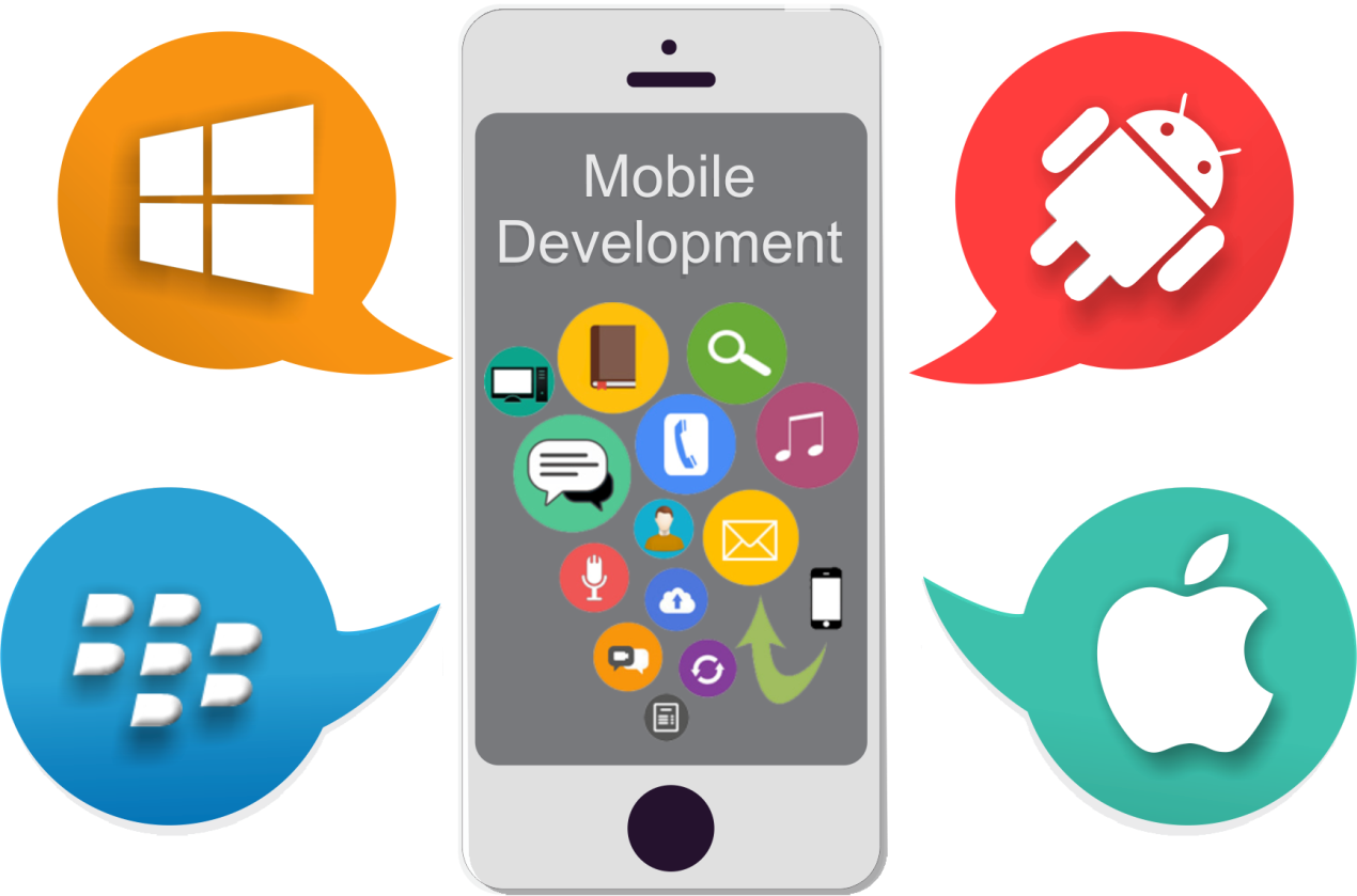 Best Mobile Application Development in 2018