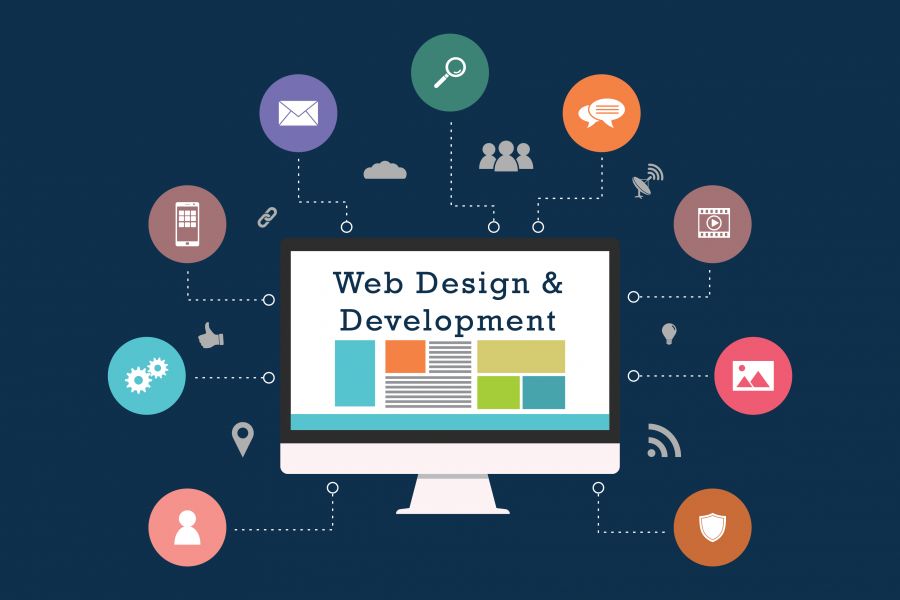 Prime Web site Templates to Develop Your Enterprise