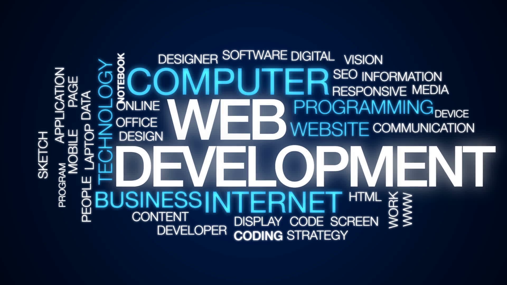What Is The Importance Of Web Development?