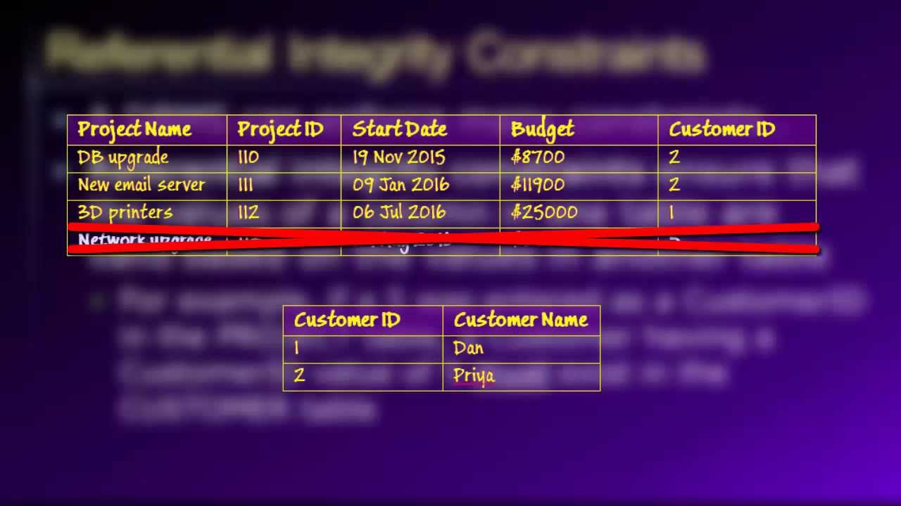 Develop Database Queries Easily Using Online SQL Query Builder
