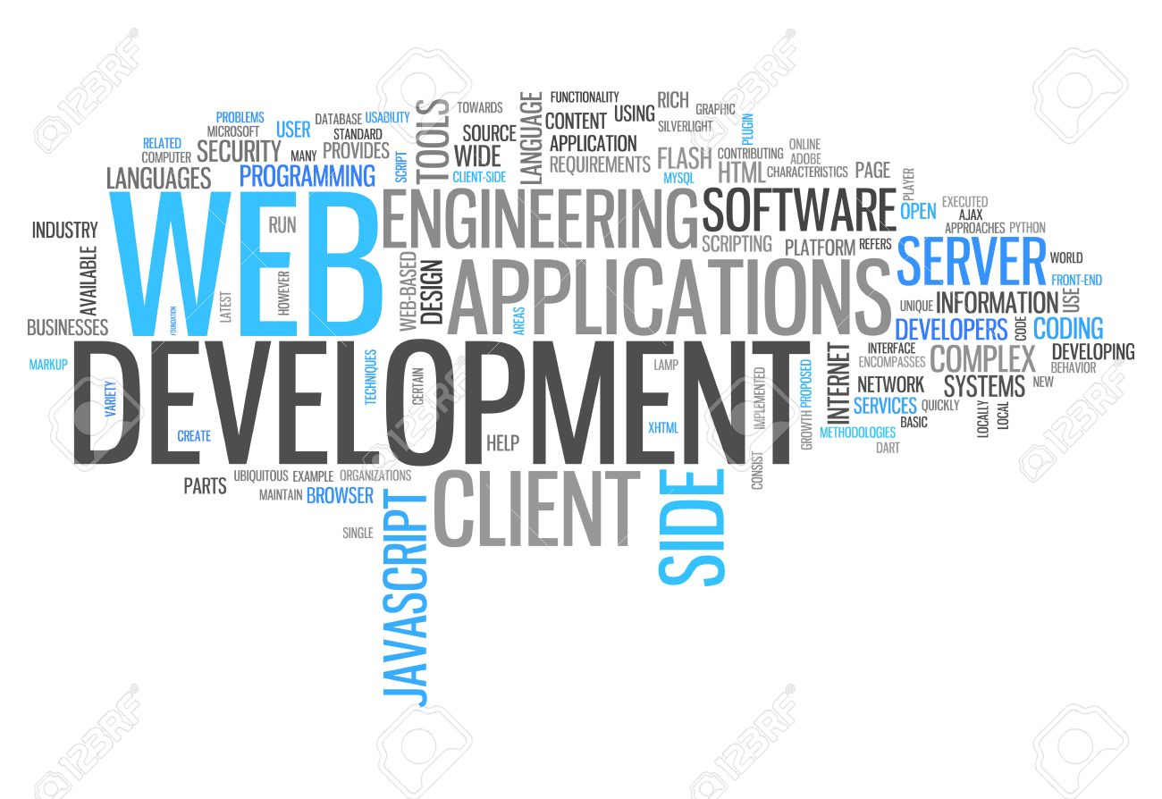 Importance Of Web Development Services In The Industry